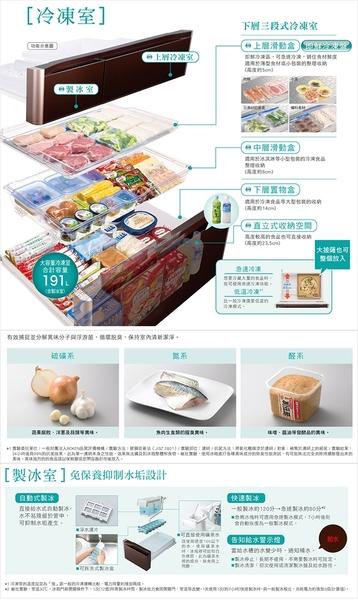 【HITACHI日立】741L 日本原裝進口變頻六門琉璃冰箱 RX740HJ 免運費+送基本安裝