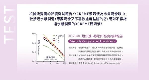 【兩條9折】XCREME超快感 保濕潤滑液-100ml