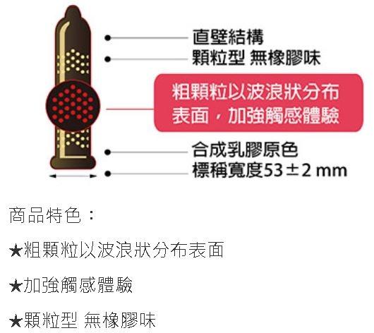 【滿499免運/附發票】5入裝 新材質 富力士 SKYN衛生套 勁點型