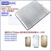 適用Philip飛利浦 高效濾淨AC4016 AC4076 空氣清淨機複合式含活性碳HEPA替換濾網濾芯