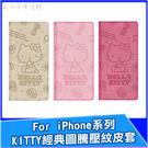 正版 Hello Kitty iPhon...