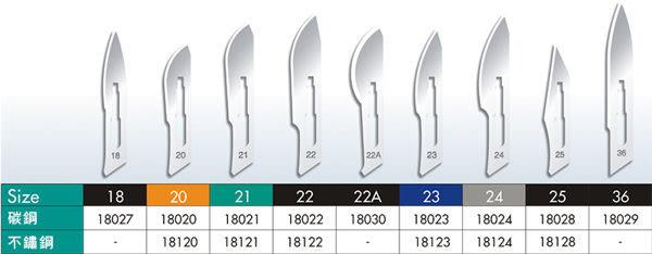 【醫康生活家】KIATO 手術刀片 - 碳鋼 (Carbon Steel)100片/盒 ※內有多種SIZE(外盒凹損)