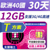 【TPHONE上網專家】歐洲全區T方案 40國 12GB超大流量高速上網卡 贈送歐洲3000分鐘通話 30天