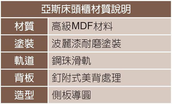 【森可家居】亞斯胡桃床頭櫃 7JF098-3 木紋質感