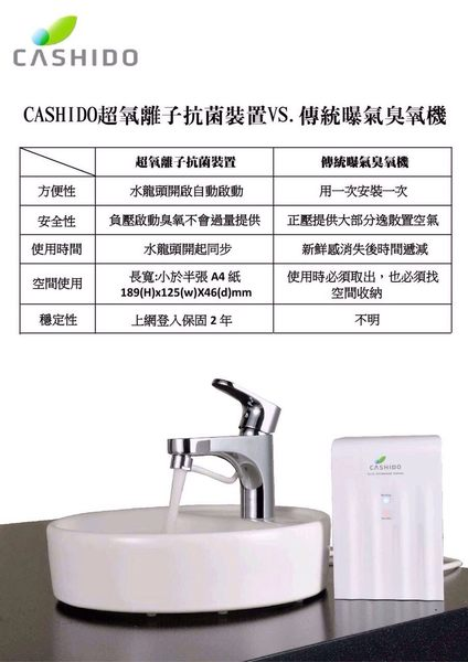 【水築館淨水】 CASHIDO 10秒機 超氧離子殺菌 除農藥 除味 食材保鮮 淨水器 餐飲 濾水器(OH6800X)