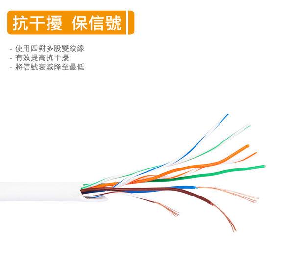 群加 Powersync CAT 5 100Mbps 耐搖擺抗彎折 網路線 RJ45 LAN Cable【圓線】白色 / 10M (CLN5VAR8100A)