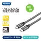 Kamera USB3.2 Gen2x2 雙USB-C PD超極速傳輸充電 編織線 (1M) 20Gbps閃電傳輸 100W 5A大電流