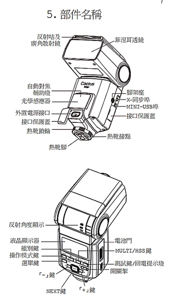 呈現攝影-Cactus RF60x 無線閃光燈2.4G 主控從屬光觸發 高速同步 多品牌支援 離機閃 V6II