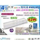 【PHILIPS 飛利浦】LED 2尺 全電壓 吸頂燈 21W 燈板型(SM901)