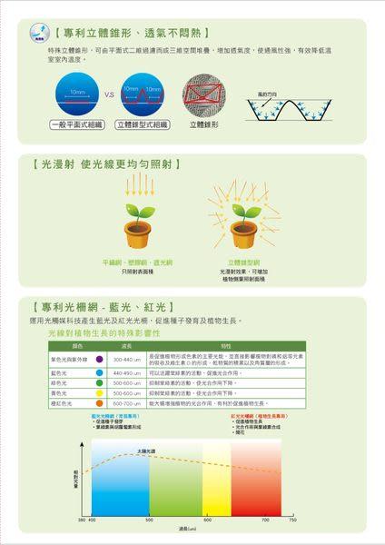 冰箱綠能環控除臭袋  3入/包  ★ 奈米除臭 減少農藥殘留 ★ 保鮮健康-雙效能★