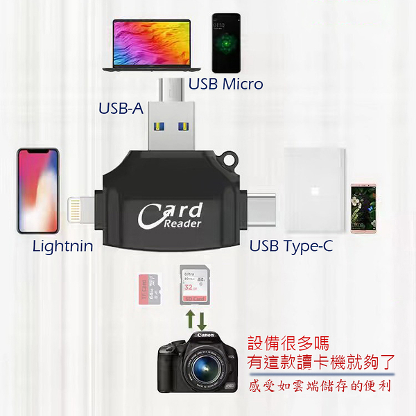 CardReader OTG 讀卡機(SD卡及T/F卡) Apple Lightning(8 pin)/Micro USB/USB/Type-C 四用 SE2020/SE2 128G可用