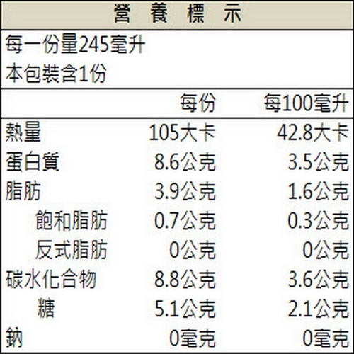 【羅東鎮農會】羅董特濃低糖台灣豆奶 245毫升x12瓶/箱