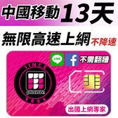 【TPHONE上網專家】 中國移動 13天無限4G高速上網 不降速 不須翻牆 FB/LINE直接用