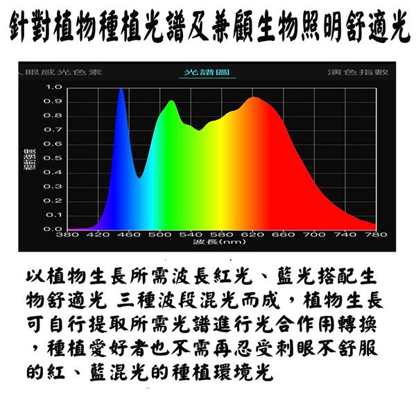 t8 led植物生長燈管 買就送 插頭連接線 插頭直插 全光譜 植物燈 一體式 植物燈管 保固一年