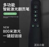 翻頁筆-LED大屏指示綠色光源清晰指揮ppt激光翻頁器綠光教鞭無線翻頁筆通用型 夏沫之戀