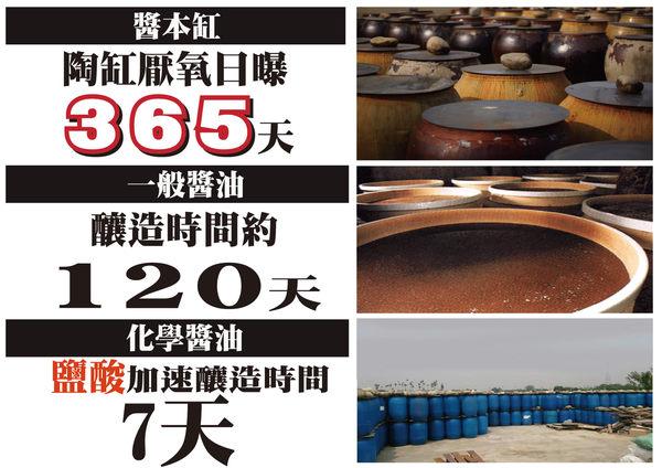 【醬本缸2】365天甕藏無糖純黑豆醬油-1入(手工靜釀無糖甘純黑豆油)