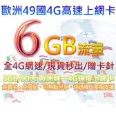 英國EE發行 台灣現貨 歐洲上網 歐洲網路 英國 法國 德國 希臘 義大利 瑞士 SIM7