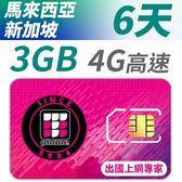【TPHONE上網專家】新加坡/馬來西亞 無限上網卡 6天 前面3GB支援高速