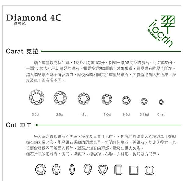 【LECRIN翠屋珠寶】十字架D:0.10克拉鑽墬-18K