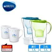 德國BRITA馬利拉2.4L濾水壺【內含濾芯x1】(2色任選)+ CORELLE 馬克杯二入組(萊姆綠)
