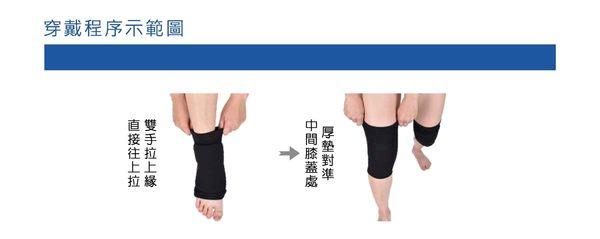 街舞護膝 GoAround 套式防撞型護膝(1入) 醫療護具 透氣 街舞 防撞 跪拜 朝山 拖地 加厚墊 保護 EVA