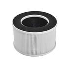 SABA 抗過敏空氣清淨機 SA-HX03 配件:TRUE HEPA H13濾網