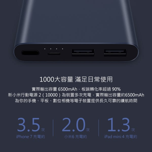 【coni shop】小米行動電源10000mAh2代 雙向快充 雙孔USB輸出 超輕超薄 台灣版原裝正品 現貨 快速出貨