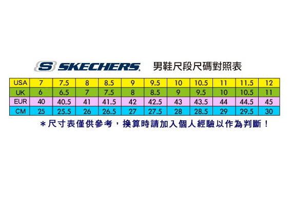 [陽光樂活]Skechers(男)Relaxed Fit Skech-Flex Hitting Streak-51446BKW