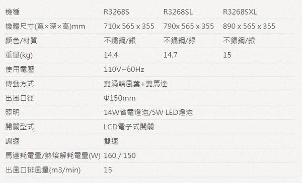 櫻花牌R3268SXL斜背式除油煙機 電熱除油 不鏽鋼 90公分(限北北基地區購買安裝)