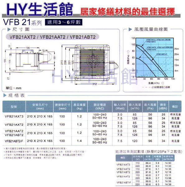 台達電子 DC直流換氣扇 抽風機 通風扇 VFB21ABT3 高風量 -《HY生活館》