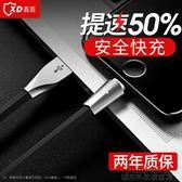 iPhone6數據線6s蘋果5加長5s手機X充電Plus器ipad4短7P快充8p沖電iPhoneX 城市科技