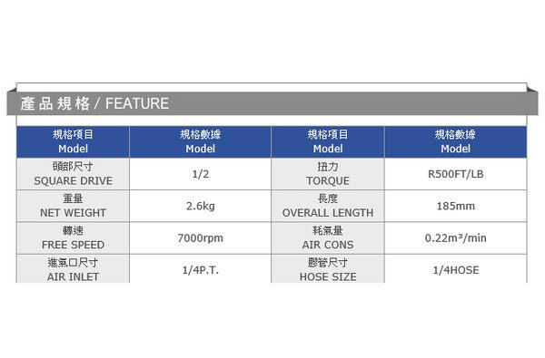 四分 1/2 專業級氣動板手 PW-2305BP 下排氣型 正港MIT台灣製造  POWERFUL