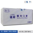 【醫博士】恒大〝優衛〞醫用口罩(成人藍色) 50片/盒 (未取貨者入黑名單)