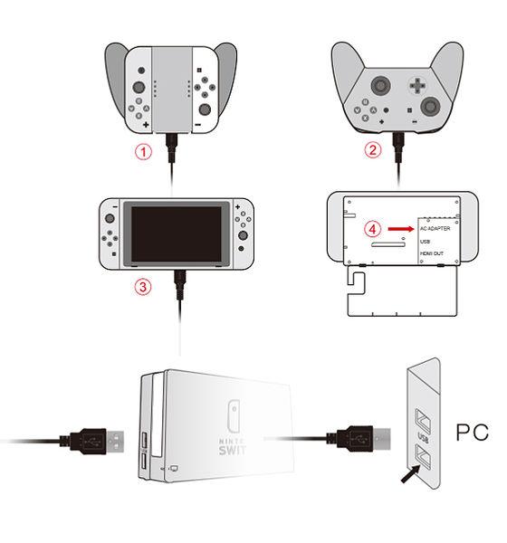 [哈GAME族]滿399免運費 可刷卡 Switch DOBE NS TNS-868 1.5M 充電線 USB TYPE-C 1.5米