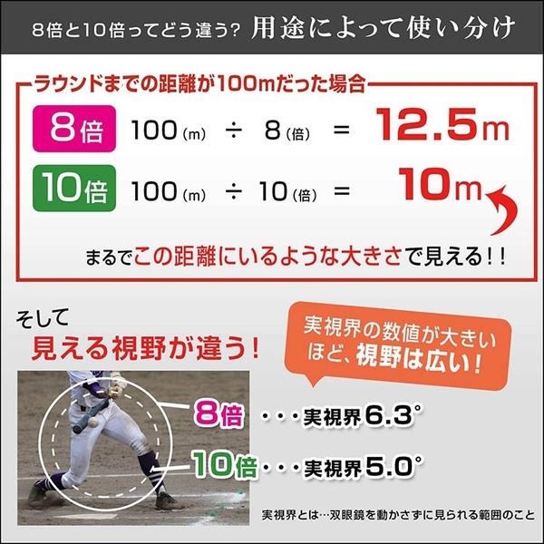 Nikon【日本代購】 尼康雙筒望遠鏡Sportstar EX 8×25D 屋脊棱鏡式-SPEX8X