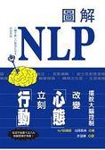 圖解NLP擺脫大腦控制,改變心態立刻行動!