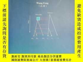 二手書博民逛書店comparison罕見of languages in contactY16149 看圖 看圖 出版2007