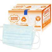 環保媽媽 醫用口罩 婦幼專用-藍色(50片/盒)-2020/01/05到期