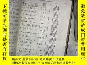 二手書博民逛書店CIRCULATION罕見VOL 60 1979 NO 1-3 發行量第60卷1979年第1-3期 精裝 、奇