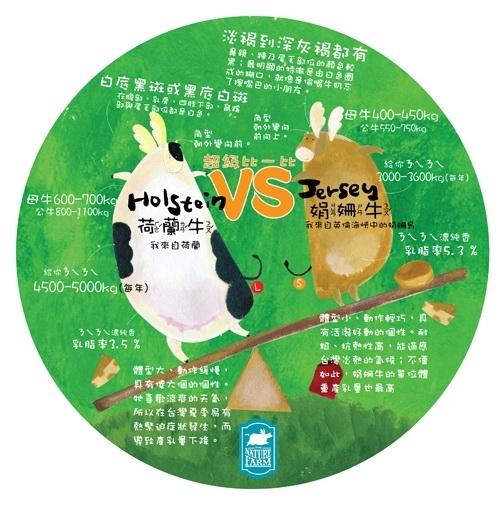 飛牛牧場大鮮奶 含運優惠20瓶 特有娟姍牛與荷蘭牛黃金比例