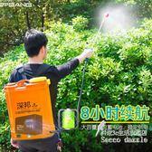 智能充電農田果樹打藥機 背負式高壓農用消毒電動噴霧 BS19992『科炫3C』TW