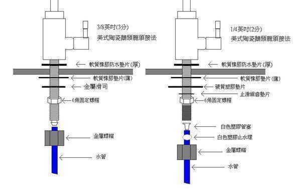 三叉型陶瓷鵝頸龍頭 適用各式淨水器、RO、電解水機用(進出口2分規格)