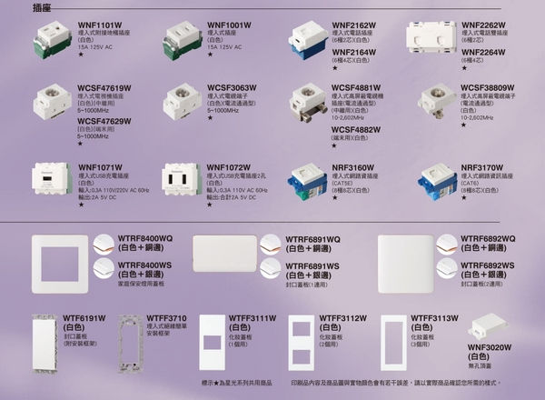 國際牌 Panasonic RISNA 系列 埋入式電話插座 6極4芯 組合 WNF2164W 白色