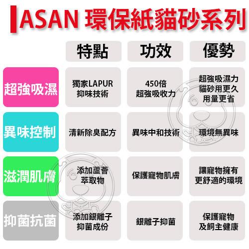 【培菓平價寵物網】捷克ASAN 》環保紙砂貓砂抑菌抗菌12L/包限量促銷