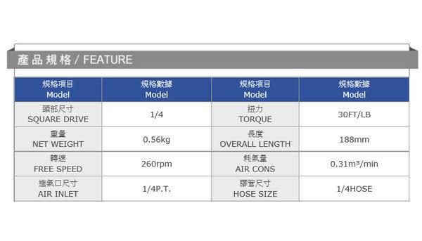 專業級 氣動板手 90度 ST-605 經濟型 正港MIT台灣製造 POWERFUL