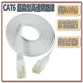 [富廉網] CT6-12 5M CAT6 超扁型高速網路線