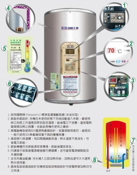 亞昌 I系列 IH15-V 儲存式電熱水器 【 可調溫休眠型 15加侖 直掛式 】不含安裝 區域限制