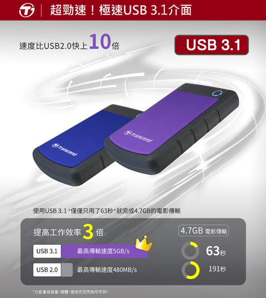 【免運費+贈3C硬碟收納袋】創見 1TB 2.5吋 USB3.0/3.1 1T SJ25H3P 軍事防震外接硬碟-紫(3P軍事防震)x1台