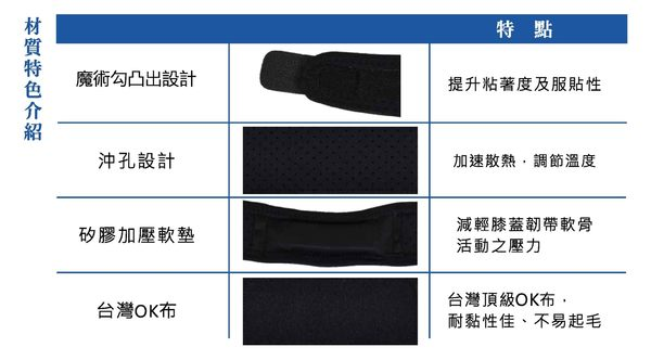 護膝 GoAround  可調式髕骨加壓帶(1入) 醫療護具 髕骨加壓帶 跑步運動  預防傷害