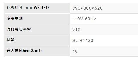 【歐雅系統家具】林內 Rinnai 電熱除油排油煙機 RH-9025(90CM)(已停產)